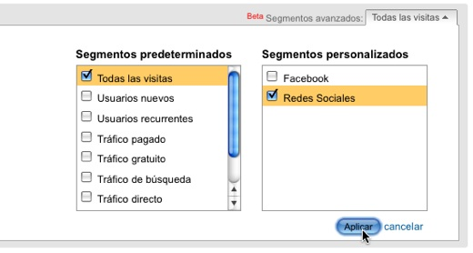 Google Analytics Dimensiones