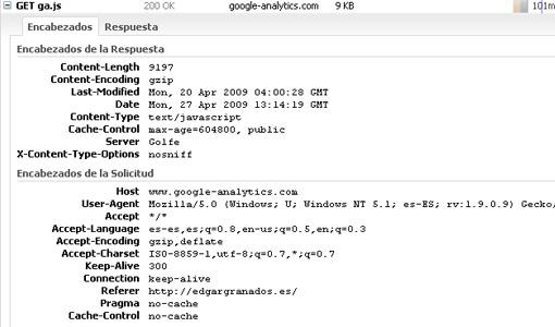 Ga.js en google Analytics