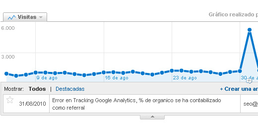 error_tracking_analytics2